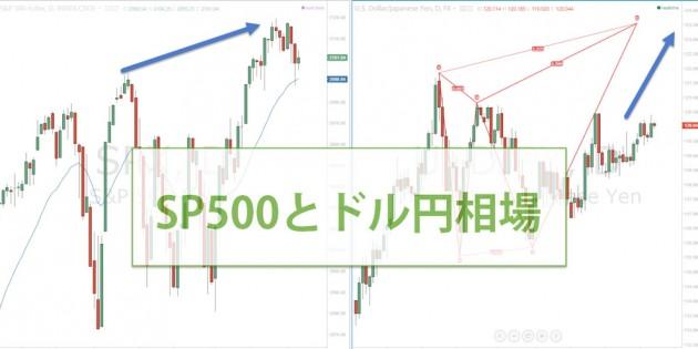 SP500とドル円相場