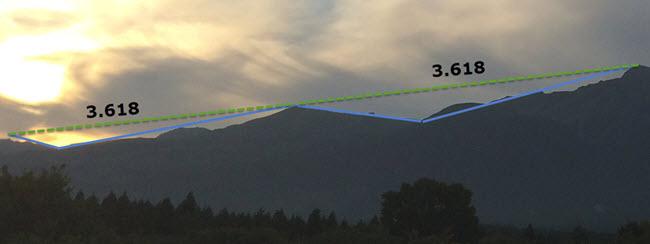 阿蘇山と黄金比率