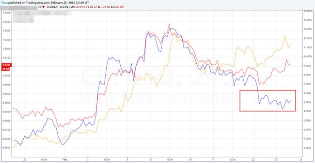 EUR-compare